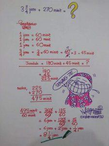 Teknik Mudah Faham Matematik 17