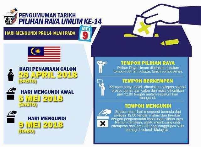 Tarikh Mengundi PRU Pilihanraya Umum Kini Ditetapkan, BALIK Tunaikan Tanggungjawab